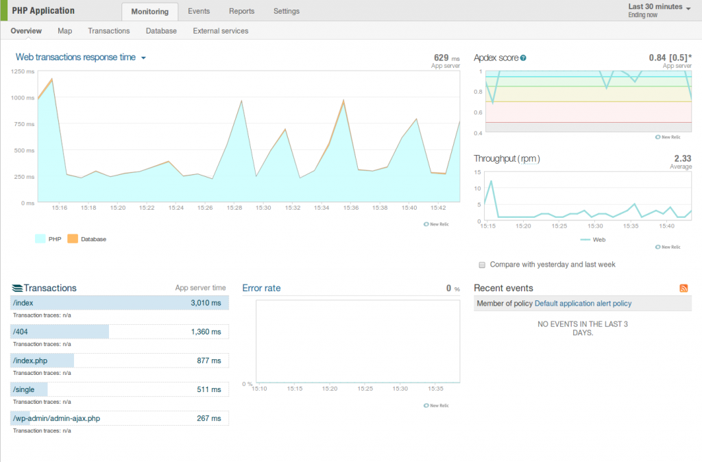 newrelic application