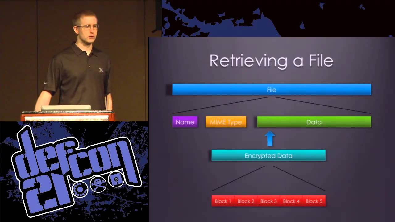 DEF CON 21 – Distributed File Storage Using JavaScript Botnets