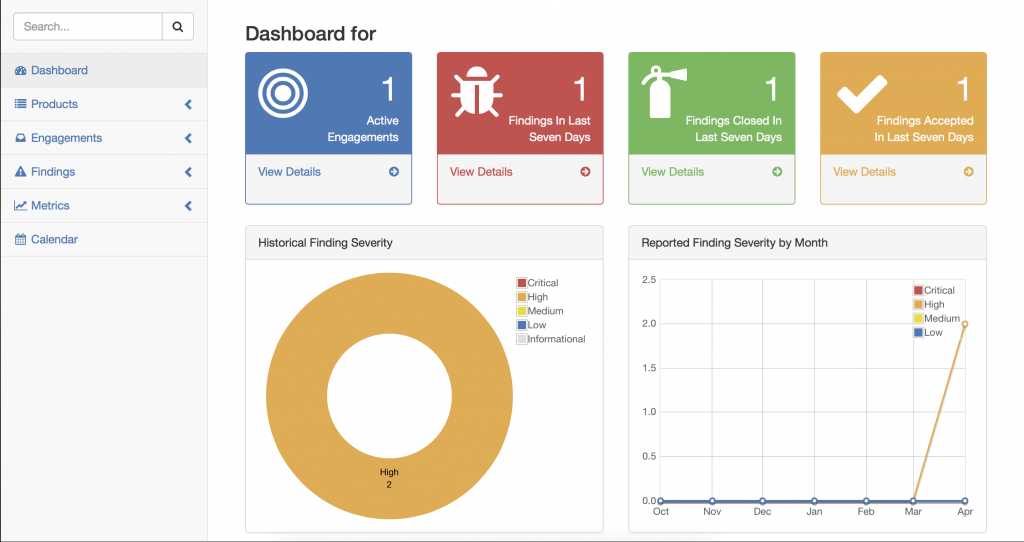 DefectDojo Dashboard