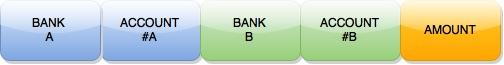ecb-bank-data
